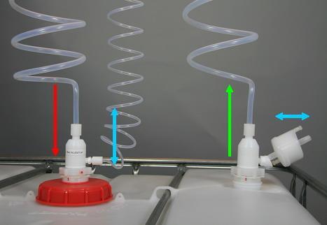 Entnahmekopf und Befüllkopf angeschlossen an 2 QC2 Tauchohre in IBC